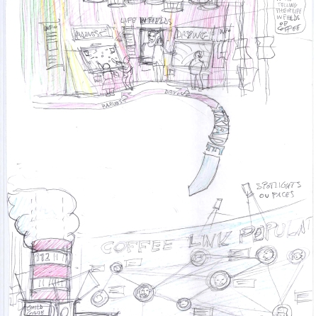coffee_cluster_exhibitions (3)